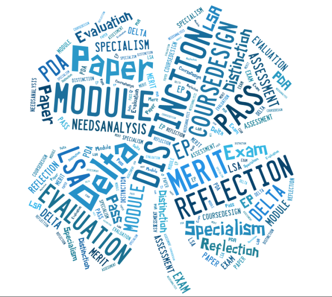 research paper words