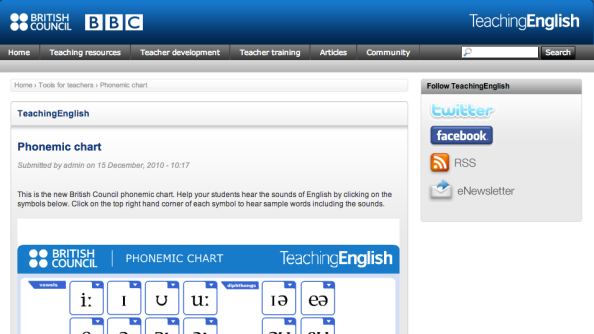 Screenshot of The British Council phonemic chart