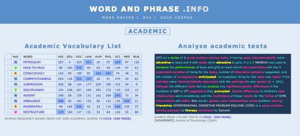 A screenshot of Wordandphrase.info/academic
