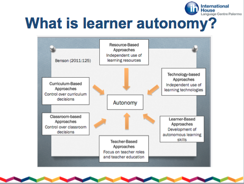 autonomous learner characteristics The key benefit of learner autonomy is that autonomous learners 'will take more responsibility for learning and are likely to be more effective than learners who are overly-reliant on the teacher' (swift).