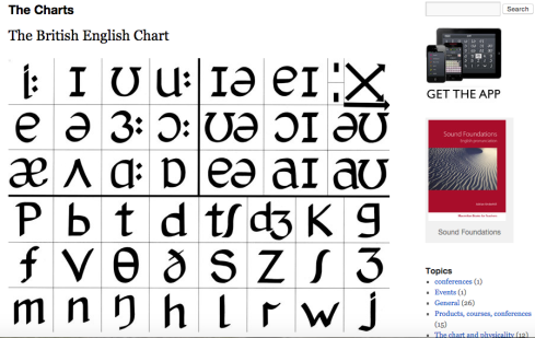 Adrian Underhill's phonemic chart. Click on the pic to go to his blogpost talking about introducing the chart to students.